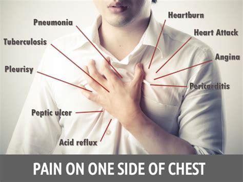 sharp pain on left side of chest above heart