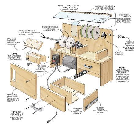 Sharpening Station Woodworking Plans