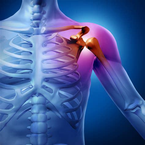 shoulder strain injury