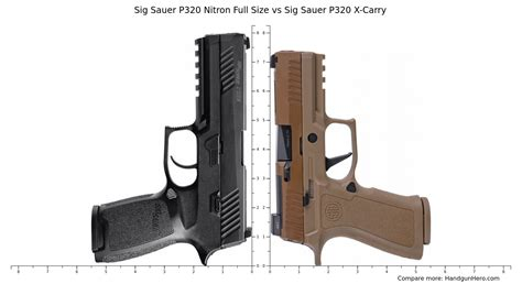 Sig-P320 Sig P320 Carry Vs Full Size.
