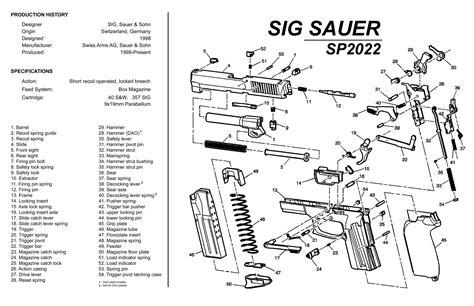 Sig-P320 Sig Sauer P320 Diagram.