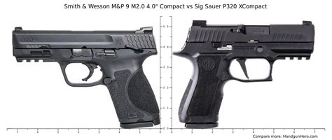 Sig-P320 Sig Sauer P320 Vs Smith And Wesson M&p.