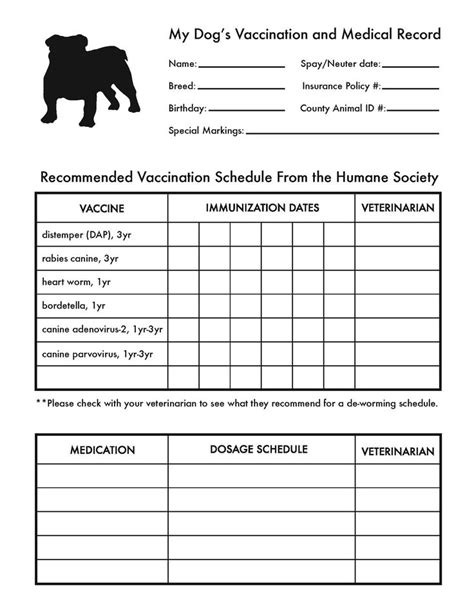 simple training log form for dogs