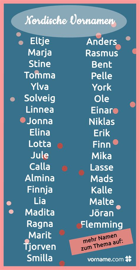 Skandinavische Namen