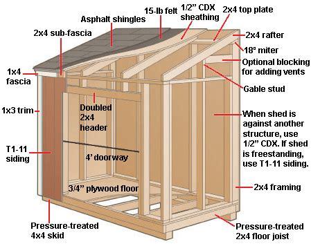 Slant Roof Shed Plans