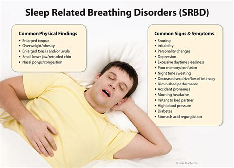 sleep breathing disorders%0A