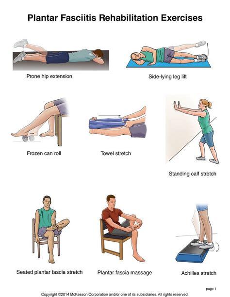 sore hip flexor stretches and strengthening of plantar fasciitis