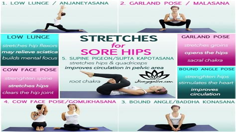 sore hip flexor stretches yoga youtube intermediate yoga