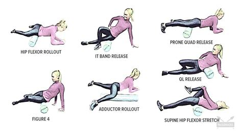 sore hip flexor stretches youtube foam rolling neck