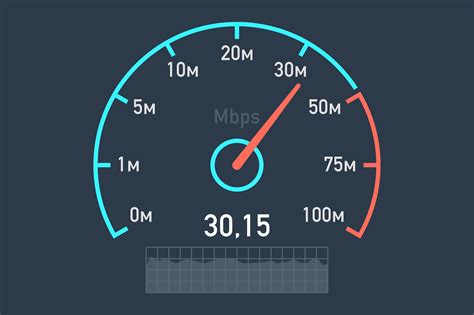 Speed Test Speed Test How Fast Is Your Internet Dslreports Isp