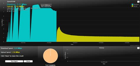 Speed Test Speedofme Internet Speed Test For All Your Devices Non