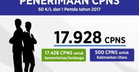 Sscn Bkn Go Id Petunjuk Cara Pendaftaran Ppdb Online Kota Bekasi 20182019