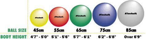 stability ball size chart