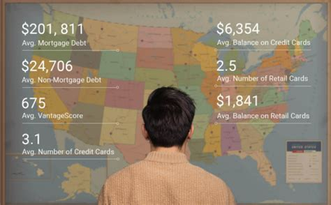 Credit Card For Under 18