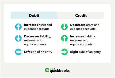 Stolen Credit Card Jokes Debit Vs Credit When A Debit Card Has Readers Digest