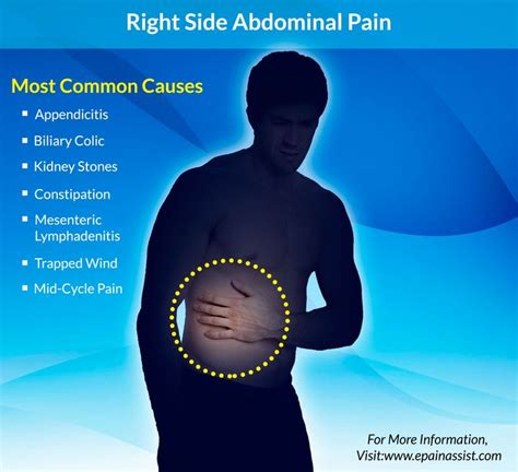stomach pain right side middle