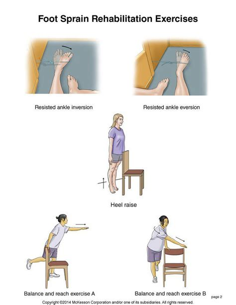 strained hip flexor exercises to strengthen ankles after surgery