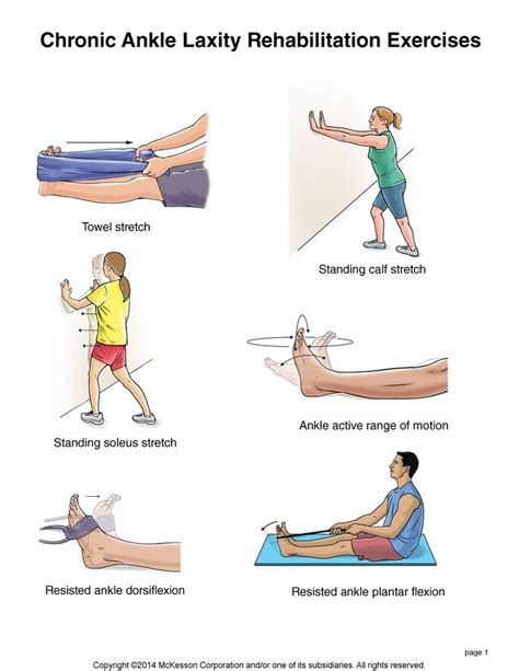 strained hip flexor exercises to strengthen ankles for high heels
