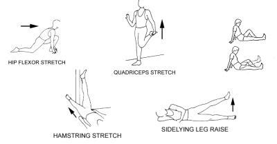strained hip flexor popping sound in ear