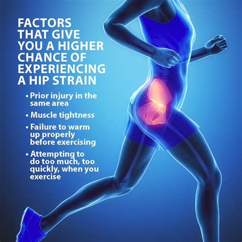 strained muscles in hip area