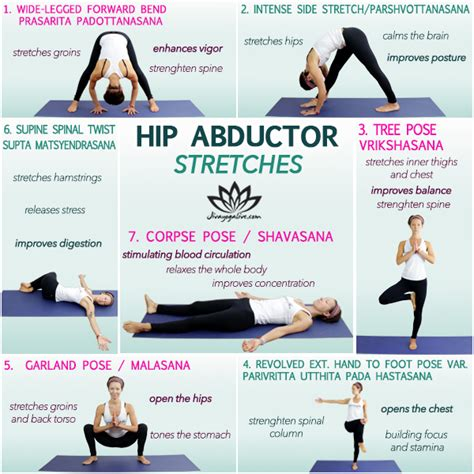 strengthen hip flexors and abductors stretches for hip