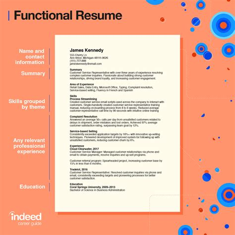 strengths include resume professional resume writing for free