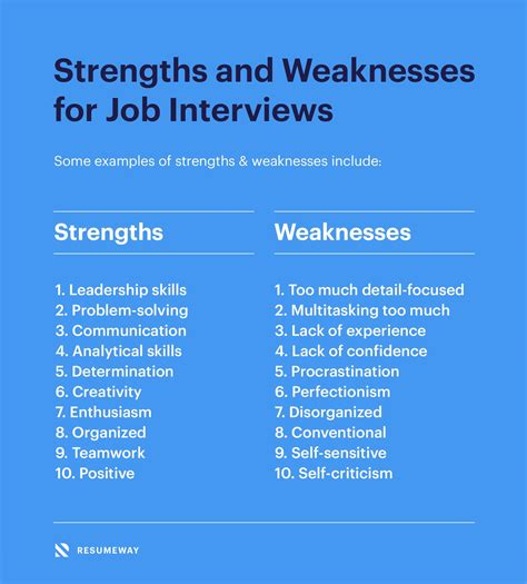 strengths and weaknesses in resumes