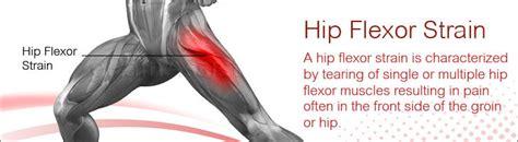 symptoms of strained hip flexor