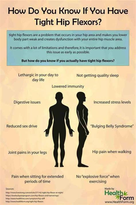 symptoms of tight hip flexors and hamstrings muscle function quiz