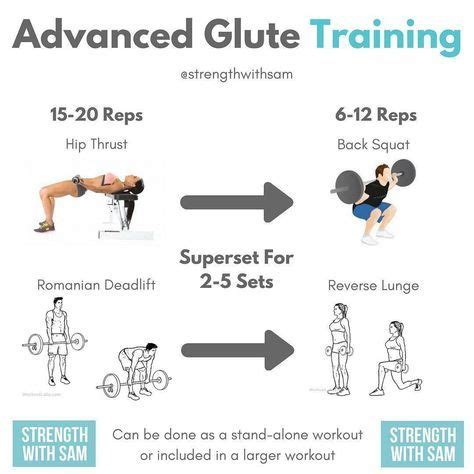 symptoms of weak hamstrings after squats funny