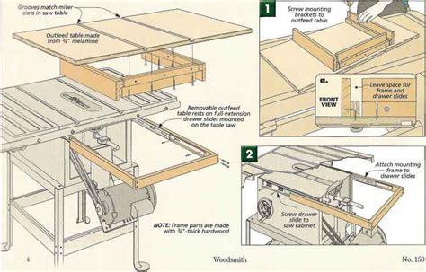 Table Saw Plans Pdf