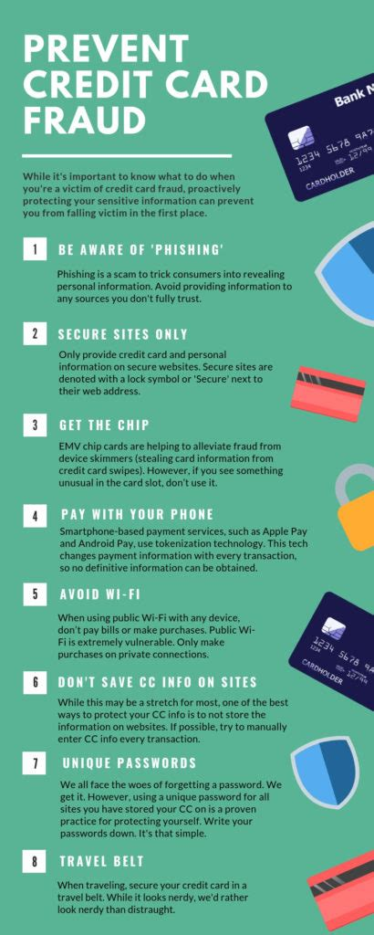 Credit Card Form Best Practices