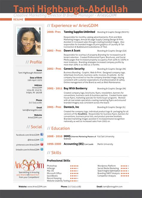 the resume group reviews sample application letter in pdf