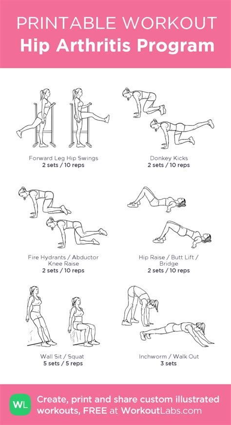 therapy exercises for hip arthritis pain