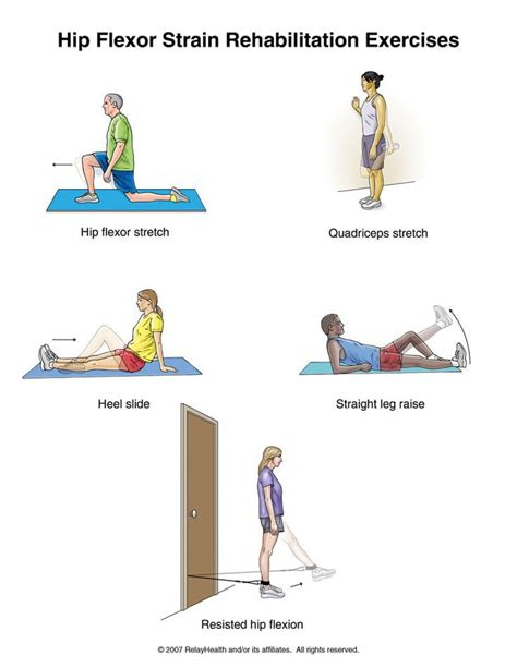 thompson stretch for hip flexor exercise illustrations physical therapy