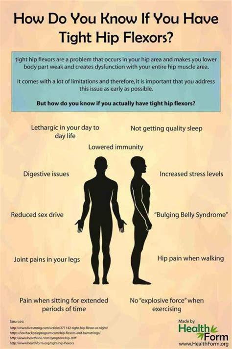 tight hip flexors pain pattern ibs symptoms