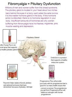 tight hip flexors testing mom answers mem