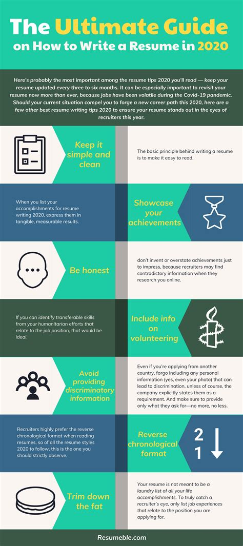 Tips For Writing A Resume Cover Letter Resume Writing Resume Examples Cover Letters