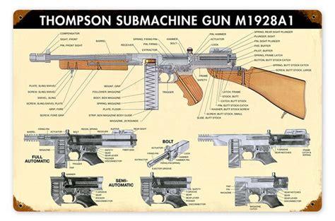 Gunkeyword Tommy Gun Exploded View.