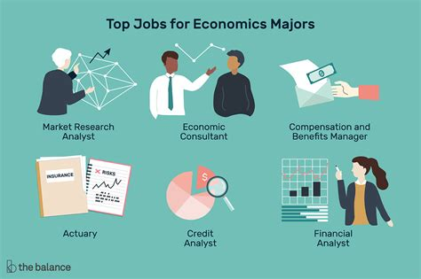 Majors For Lawyer Top 10 Jobs For Economics Majors The Balance