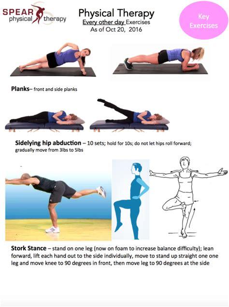 torn hip labrum exercises