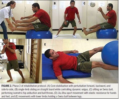 treadmill running hip flexor pain after hip labral repair physical therapy