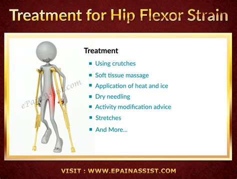 treatment for severe hip flexor strain
