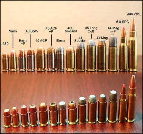 Ammunition Types Of .45 Cal Ammunition.