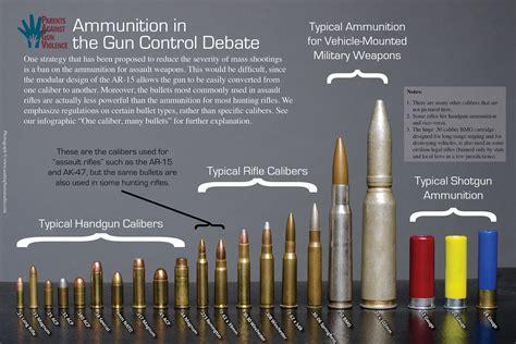 Ammunition Types Of Ammunition 5e.