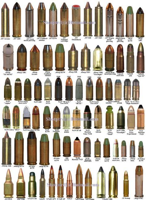 Ammunition Types Of Ammunition Exotic.