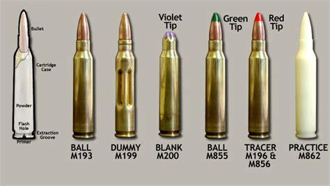 Ammunition Types Of Ammunition For M16.