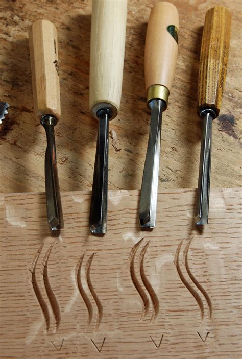 Types Of Woodworking Tools