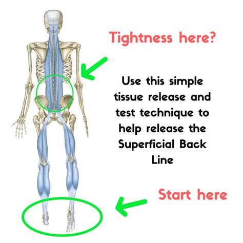 upper back tightness and pain