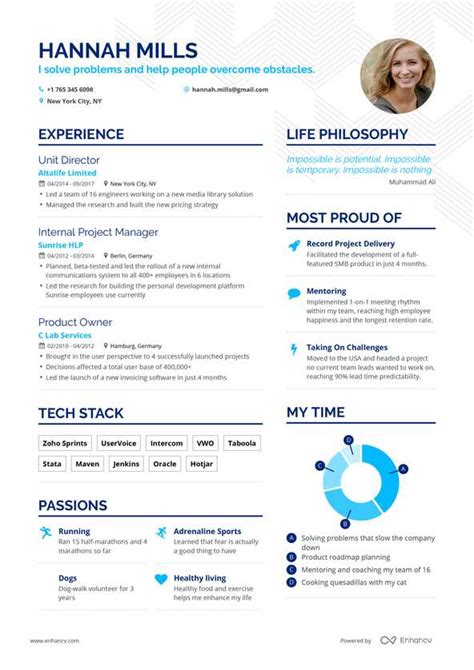 Very Best Resume Format Best Resume Format Guide For 2017 Theinterviewguys